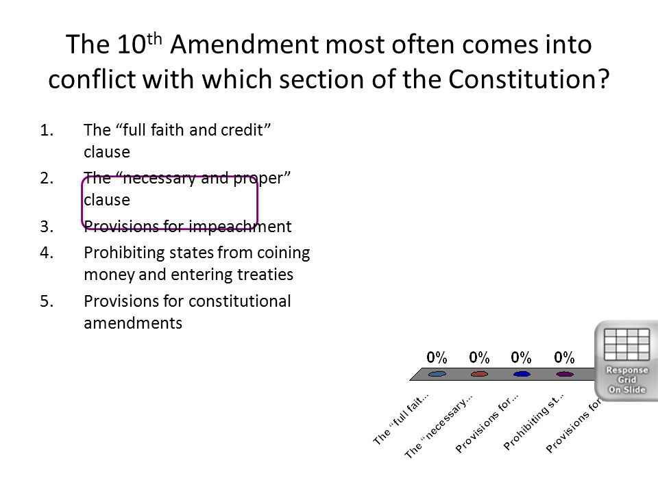 The 10th Amendment most often comes into conflict with which section of the Constitution