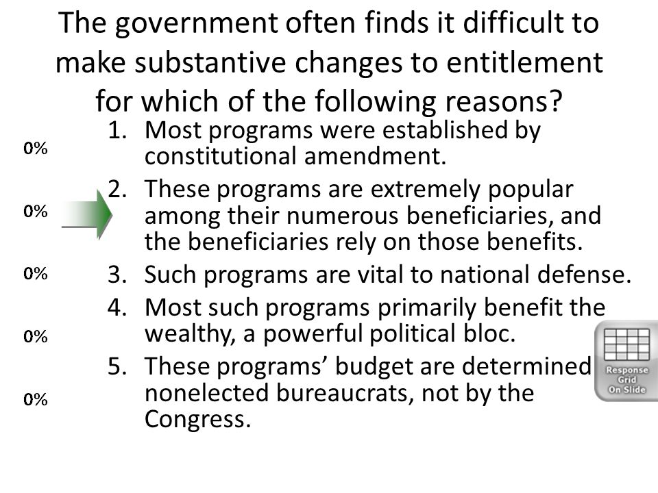 The government often finds it difficult to make substantive changes to entitlement for which of the following reasons