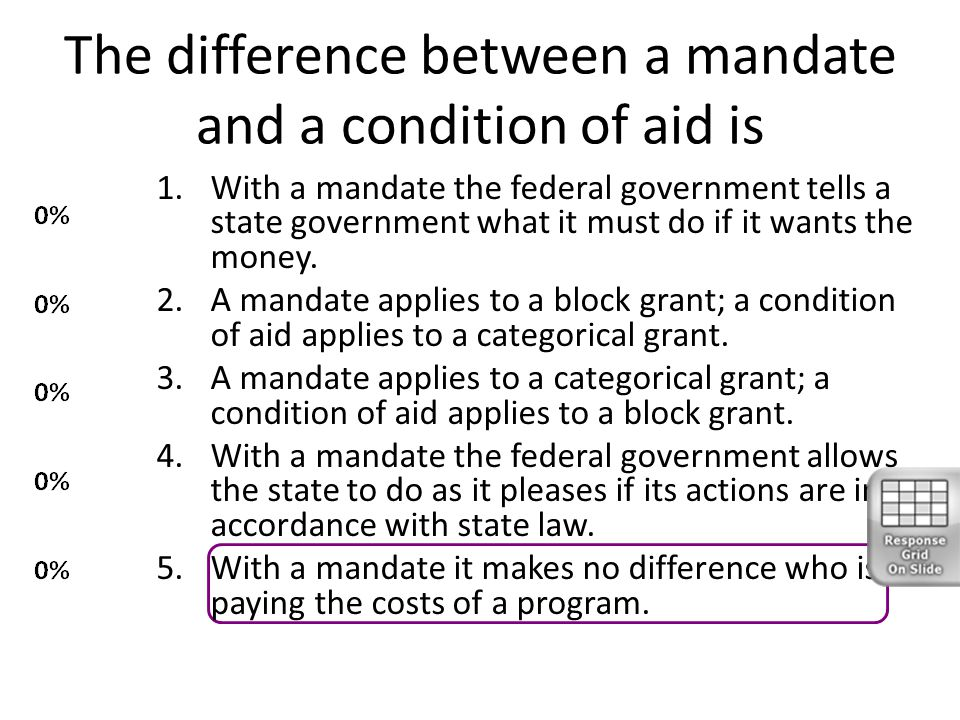 The difference between a mandate and a condition of aid is