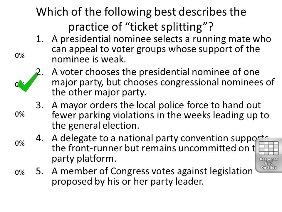 Which of the following best describes the practice of ticket splitting