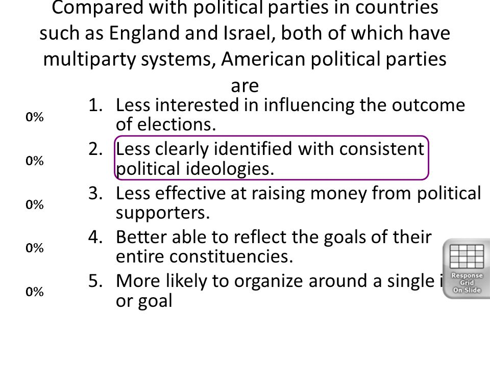Compared with political parties in countries such as England and Israel, both of which have multiparty systems, American political parties are
