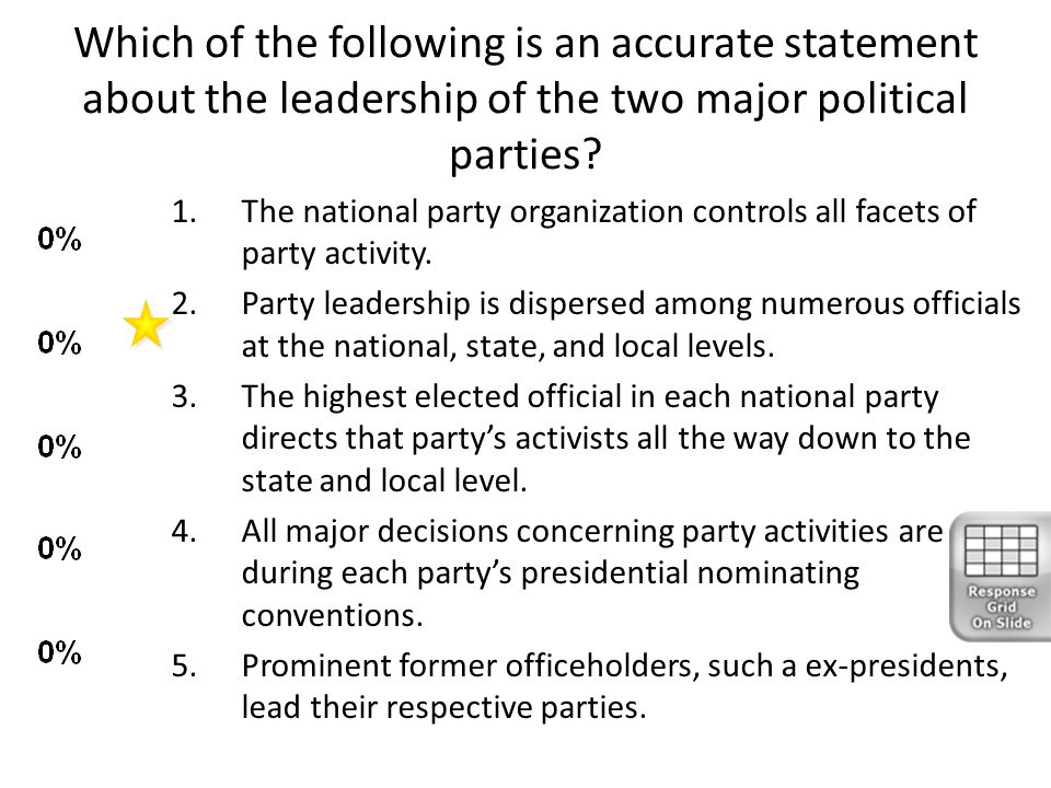 Which of the following is an accurate statement about the leadership of the two major political parties