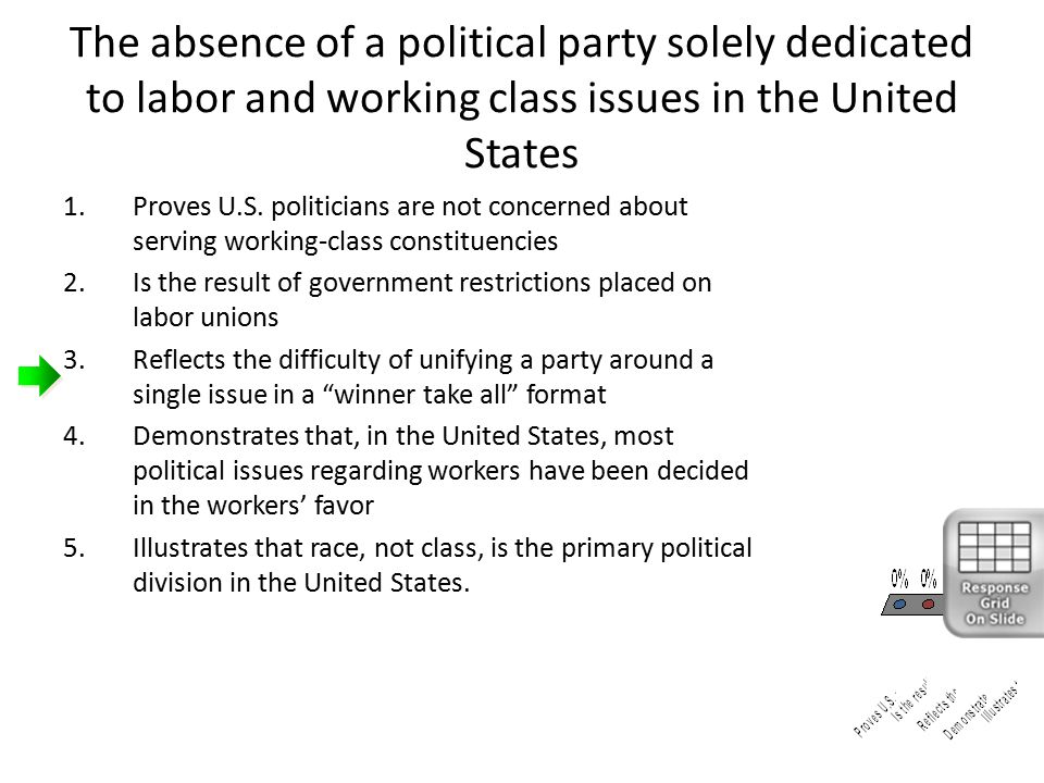 The absence of a political party solely dedicated to labor and working class issues in the United States