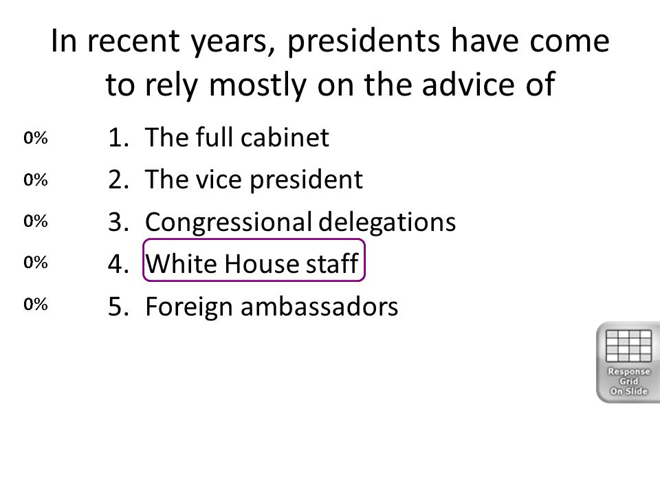 In recent years, presidents have come to rely mostly on the advice of