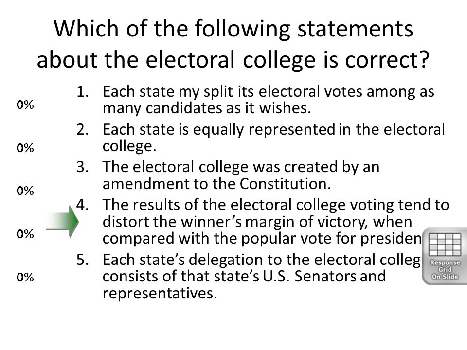 Which of the following statements about the electoral college is correct
