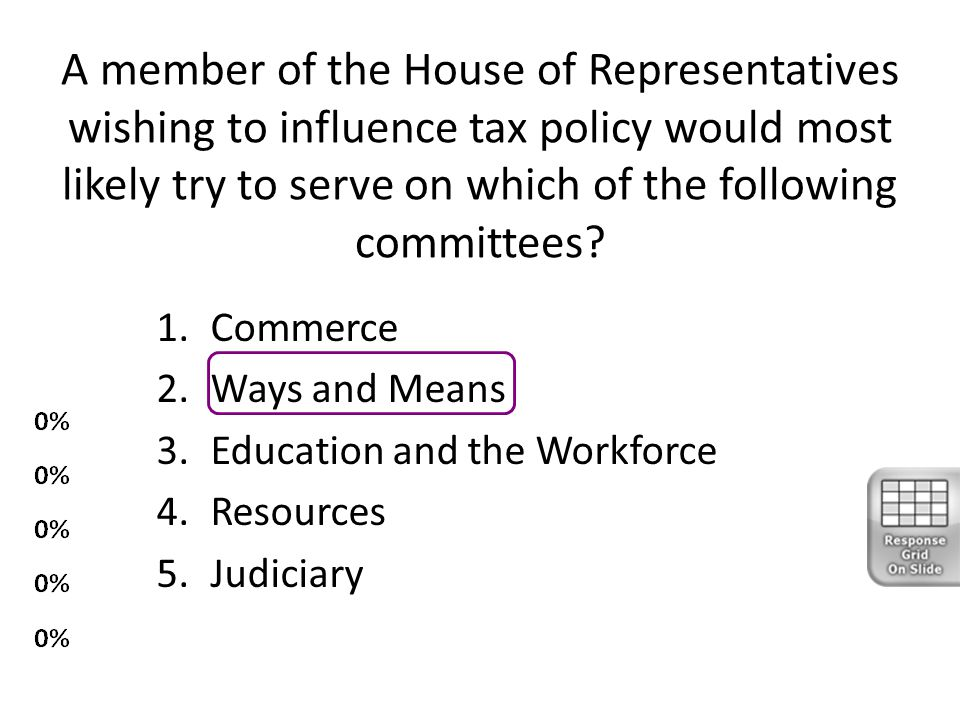 A member of the House of Representatives wishing to influence tax policy would most likely try to serve on which of the following committees