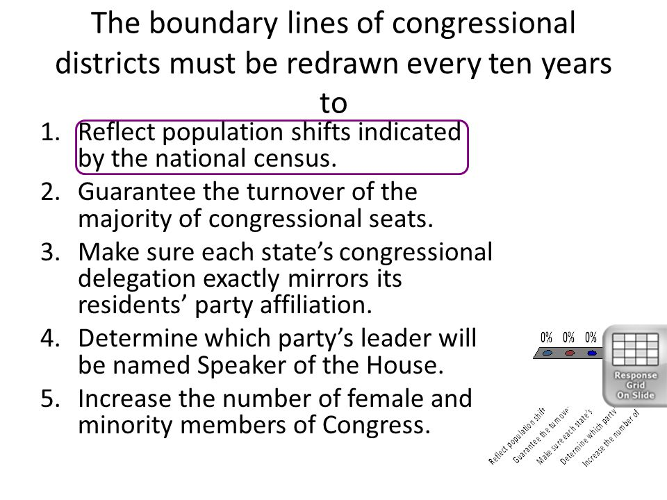 The boundary lines of congressional districts must be redrawn every ten years to
