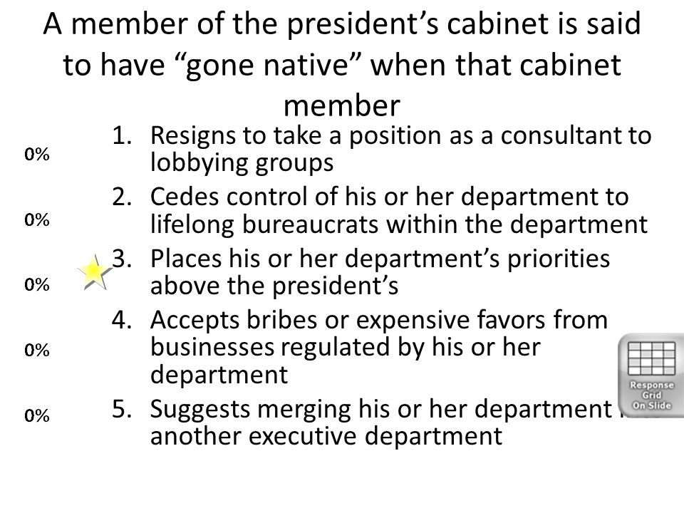 A member of the president's cabinet is said to have gone native when that cabinet member