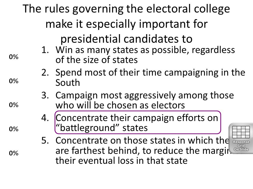 The rules governing the electoral college make it especially important for presidential candidates to