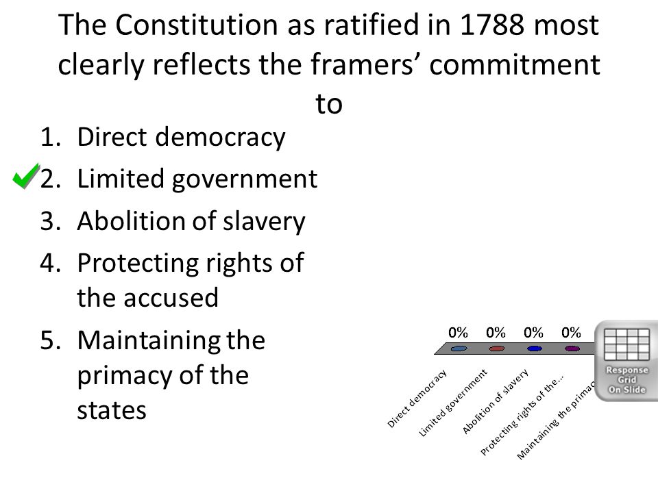 The Constitution as ratified in 1788 most clearly reflects the framers' commitment to