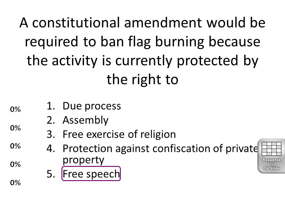 A constitutional amendment would be required to ban flag burning because the activity is currently protected by the right to
