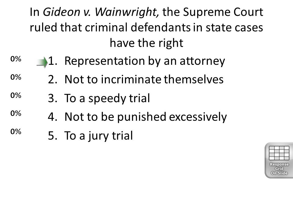 In Gideon v. Wainwright, the Supreme Court ruled that criminal defendants in state cases have the right
