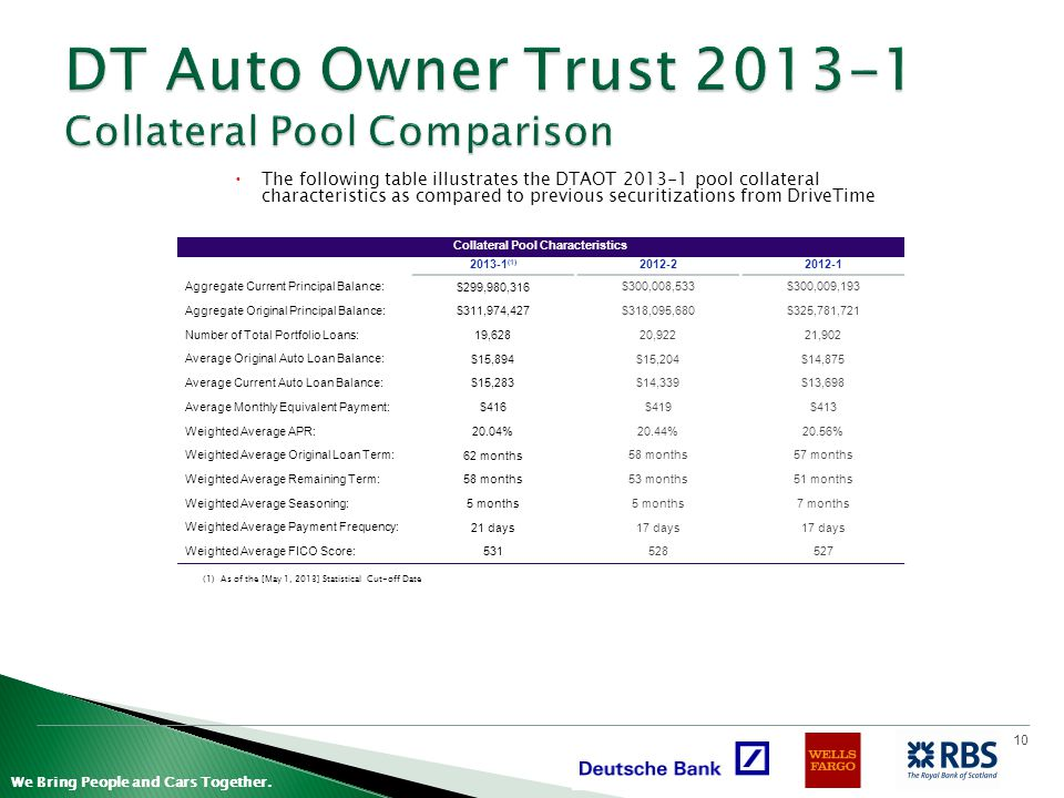 DT Auto Owner Trust 2013-1 Collateral Pool Comparison