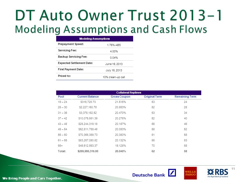 DT Auto Owner Trust 2013-1 Modeling Assumptions and Cash Flows
