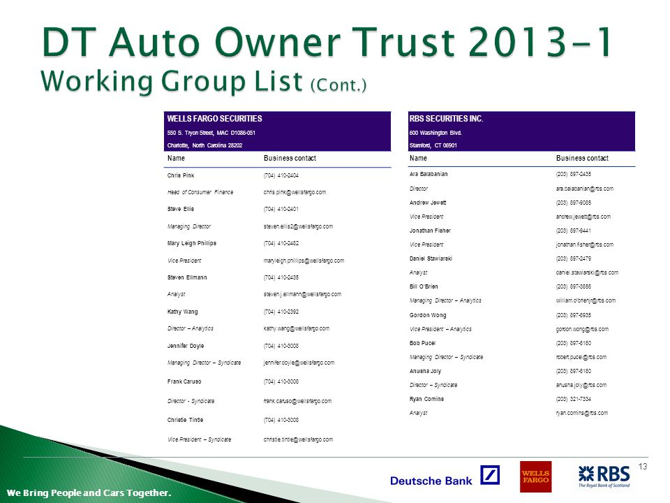 DT Auto Owner Trust 2013-1 Working Group List (Cont.)