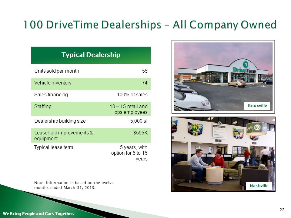 100 DriveTime Dealerships – All Company Owned