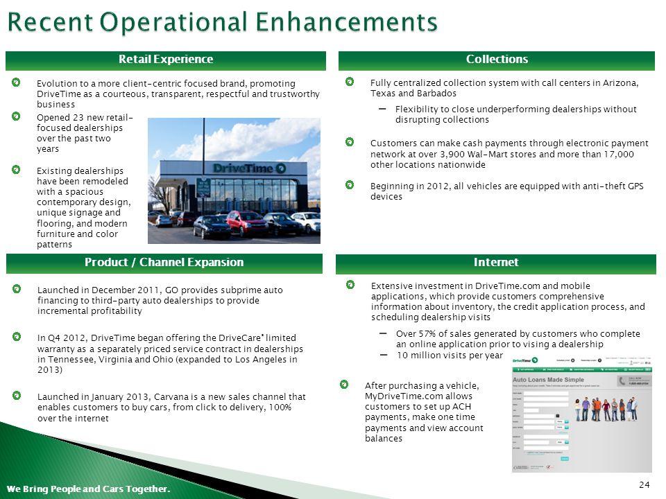 Recent Operational Enhancements