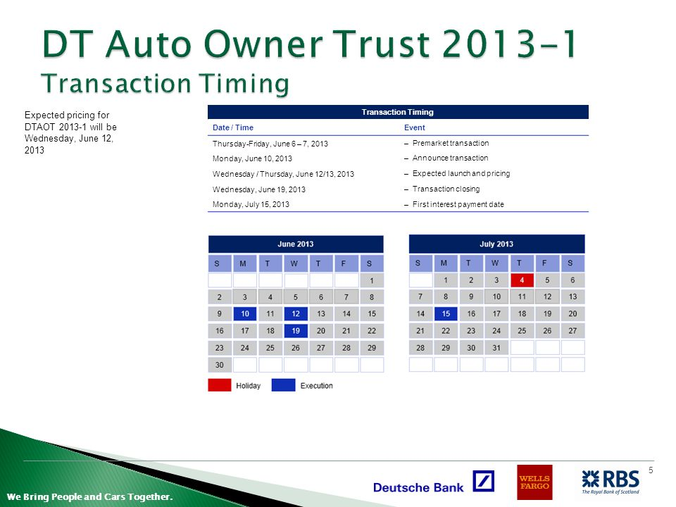 DT Auto Owner Trust 2013-1 Transaction Timing