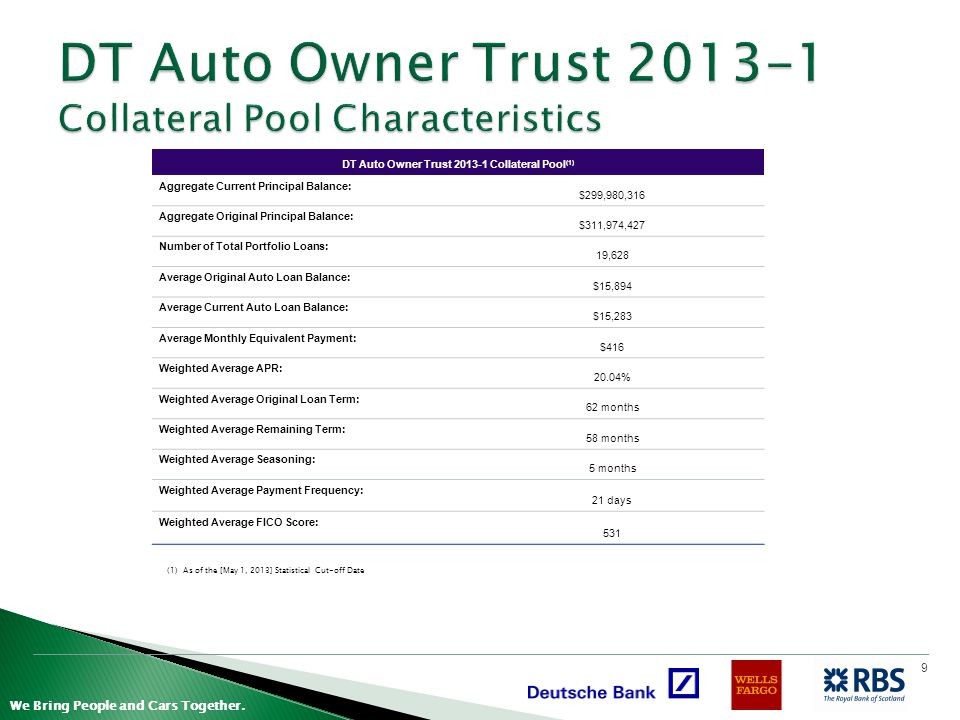 DT Auto Owner Trust 2013-1 Collateral Pool Characteristics