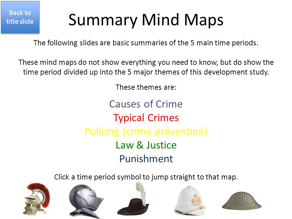 Summary Mind Maps Causes of Crime Typical Crimes