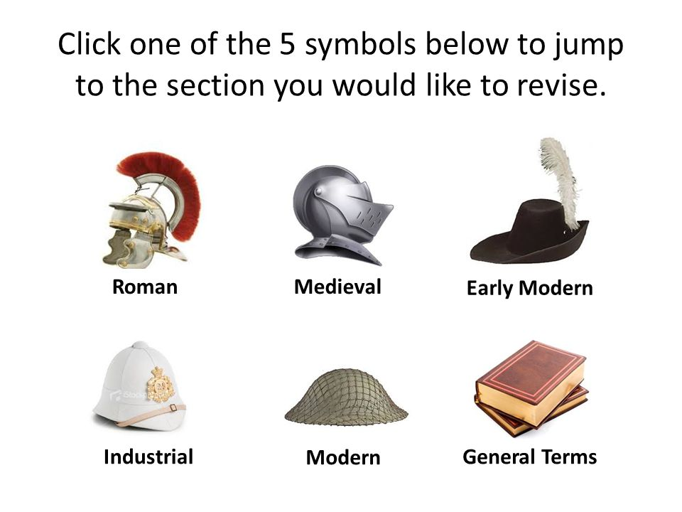 Click one of the 5 symbols below to jump to the section you would like to revise.