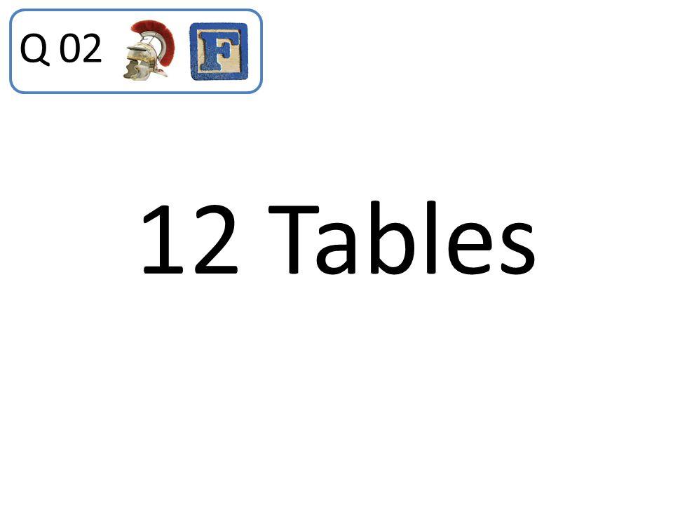 Q 02 12 Tables
