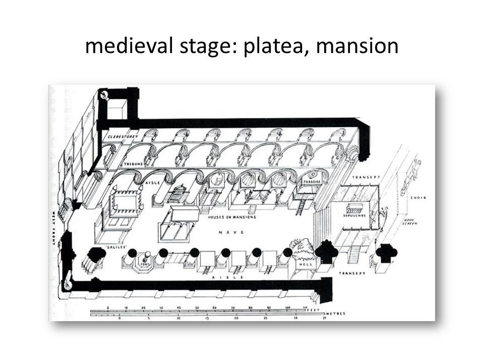 medieval stage: platea, mansion