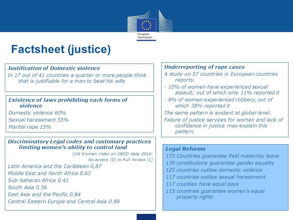 Factsheet (justice)