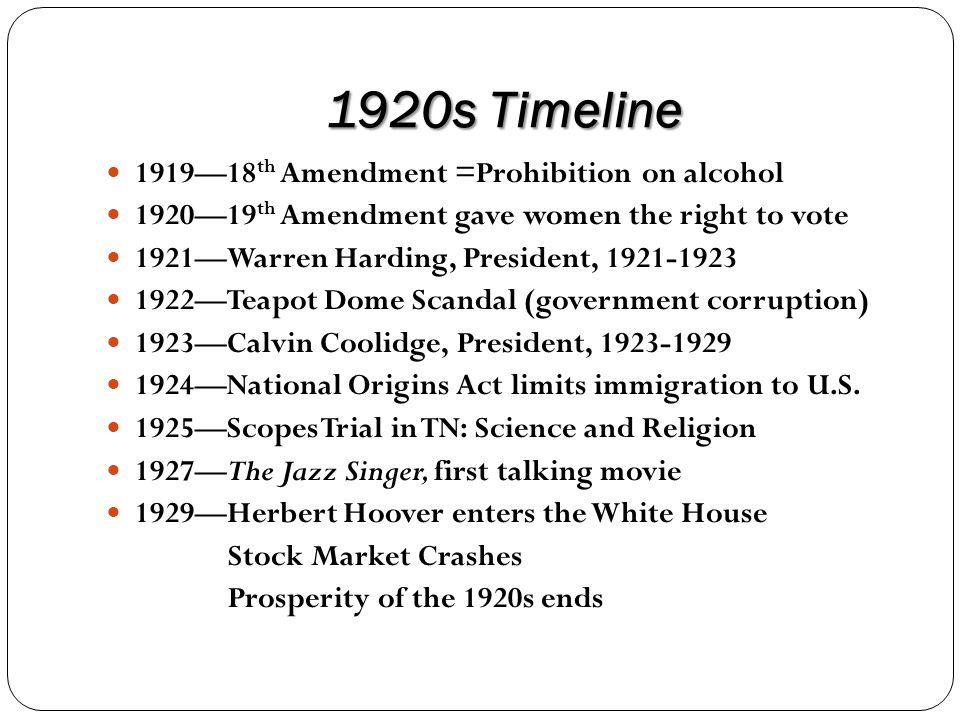 1920s Timeline 1919—18th Amendment =Prohibition on alcohol