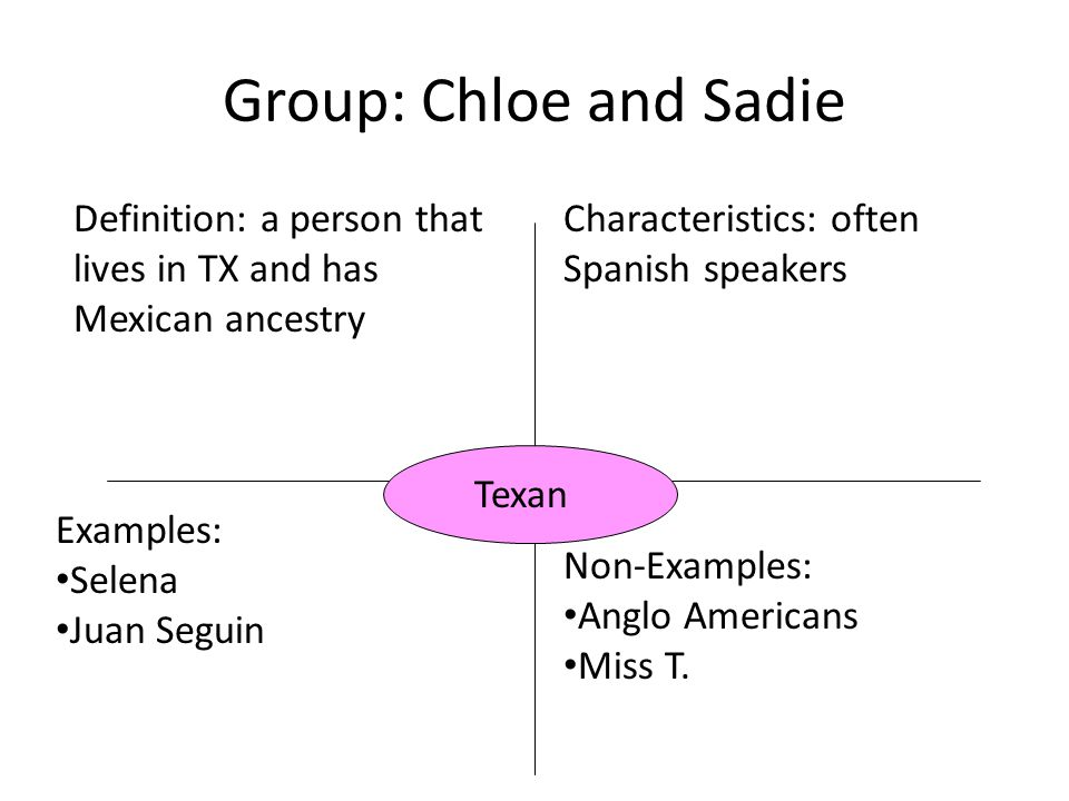 Group: Chloe and Sadie Definition: a person that lives in TX and has Mexican ancestry. Characteristics: often Spanish speakers.