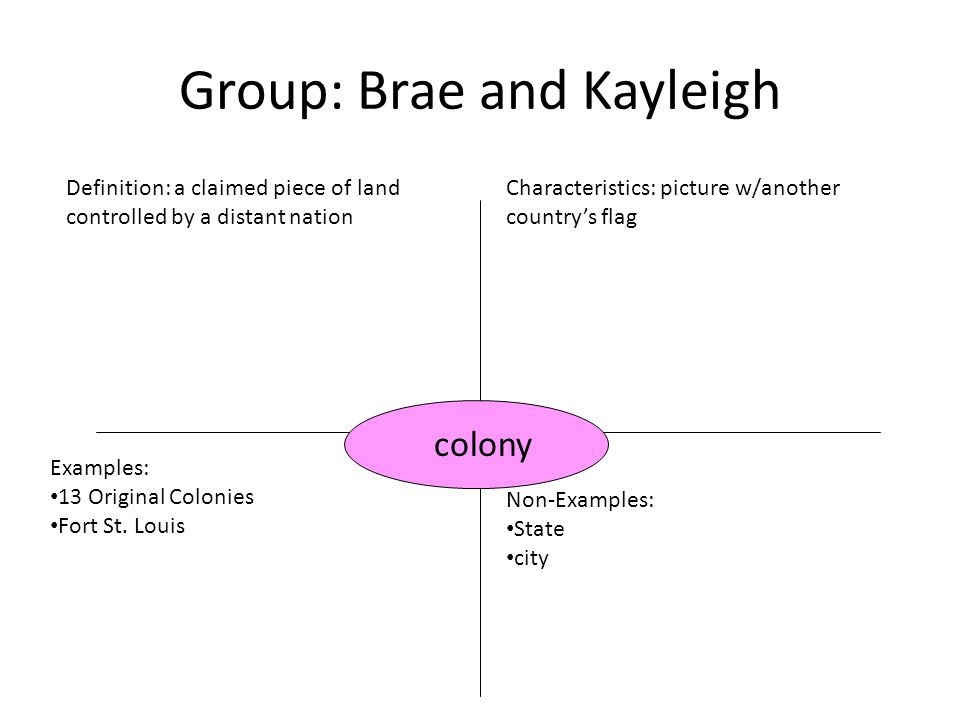 Group: Brae and Kayleigh