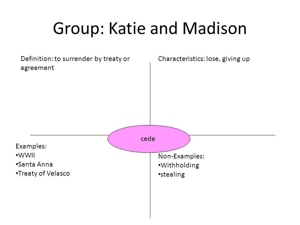 Group: Katie and Madison