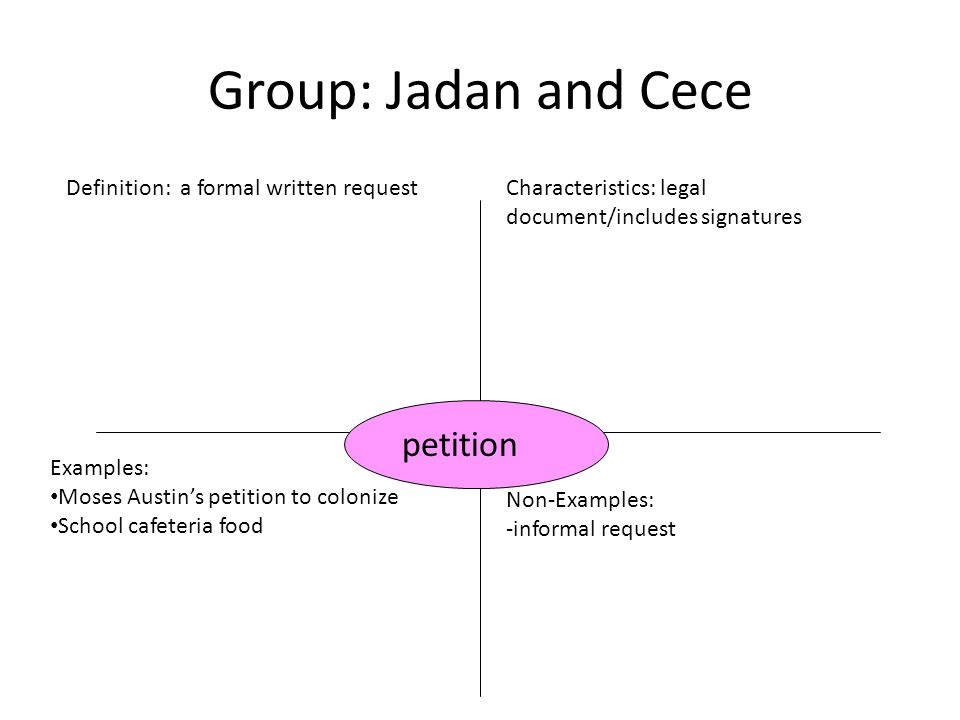 Group: Jadan and Cece petition Definition: a formal written request