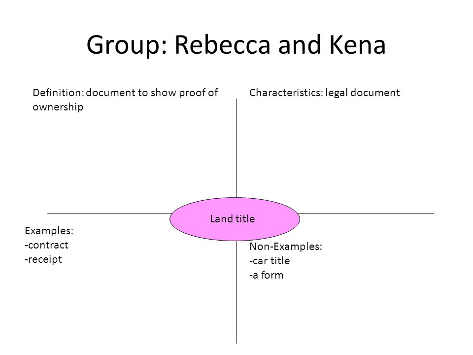 Group: Rebecca and Kena