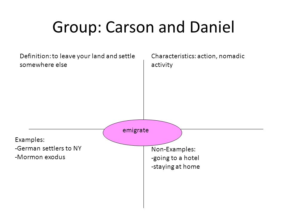 Group: Carson and Daniel