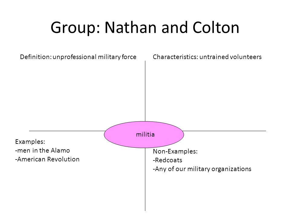 Group: Nathan and Colton