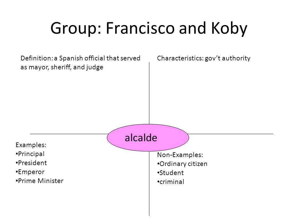 Group: Francisco and Koby