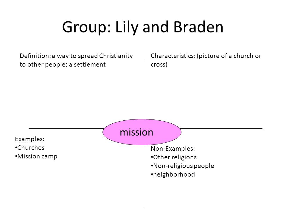 Group: Lily and Braden mission