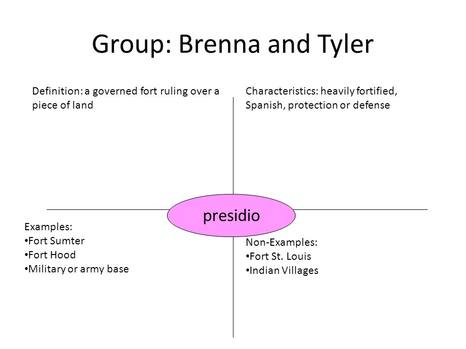 Group: Brenna and Tyler
