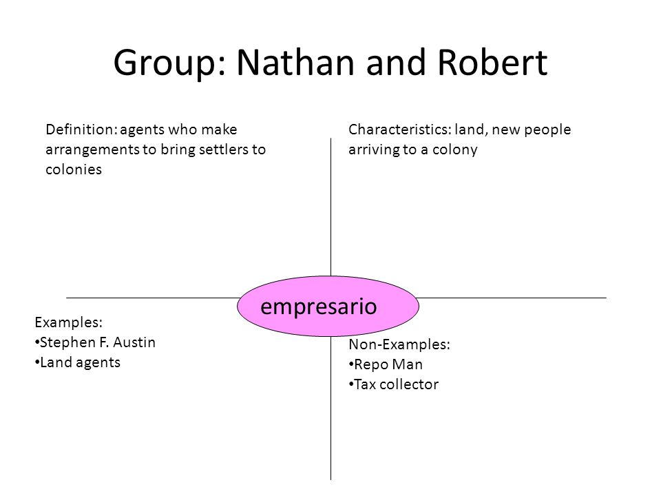 Group: Nathan and Robert