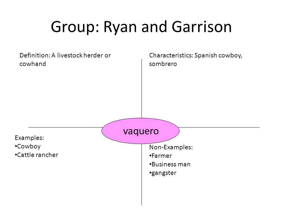 Group: Ryan and Garrison