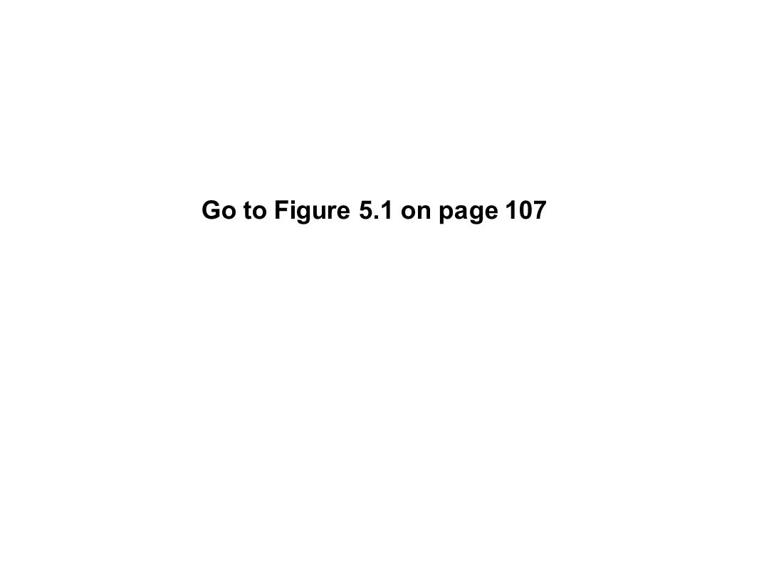 Go to Figure 5.1 on page 107
