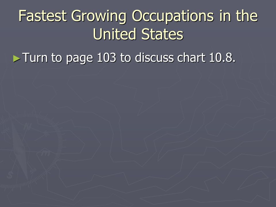 Fastest Growing Occupations in the United States