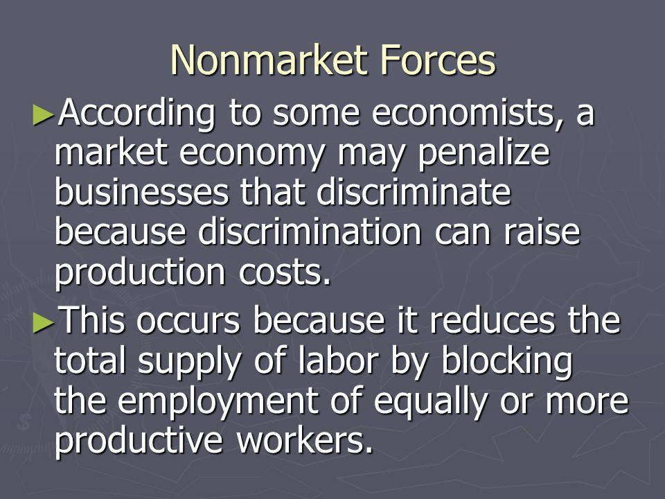 Nonmarket Forces