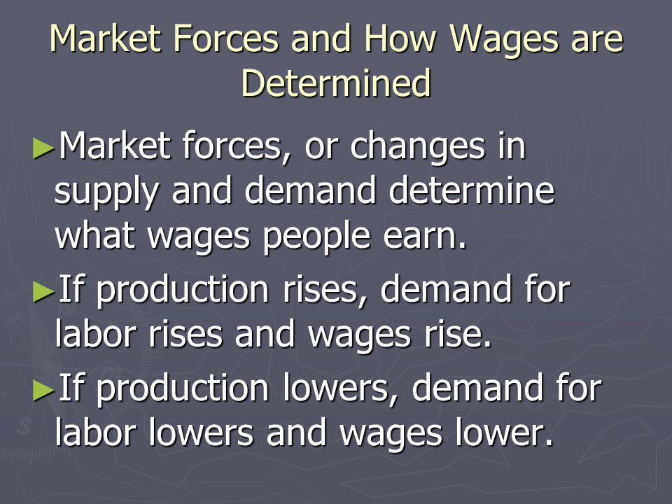 Market Forces and How Wages are Determined