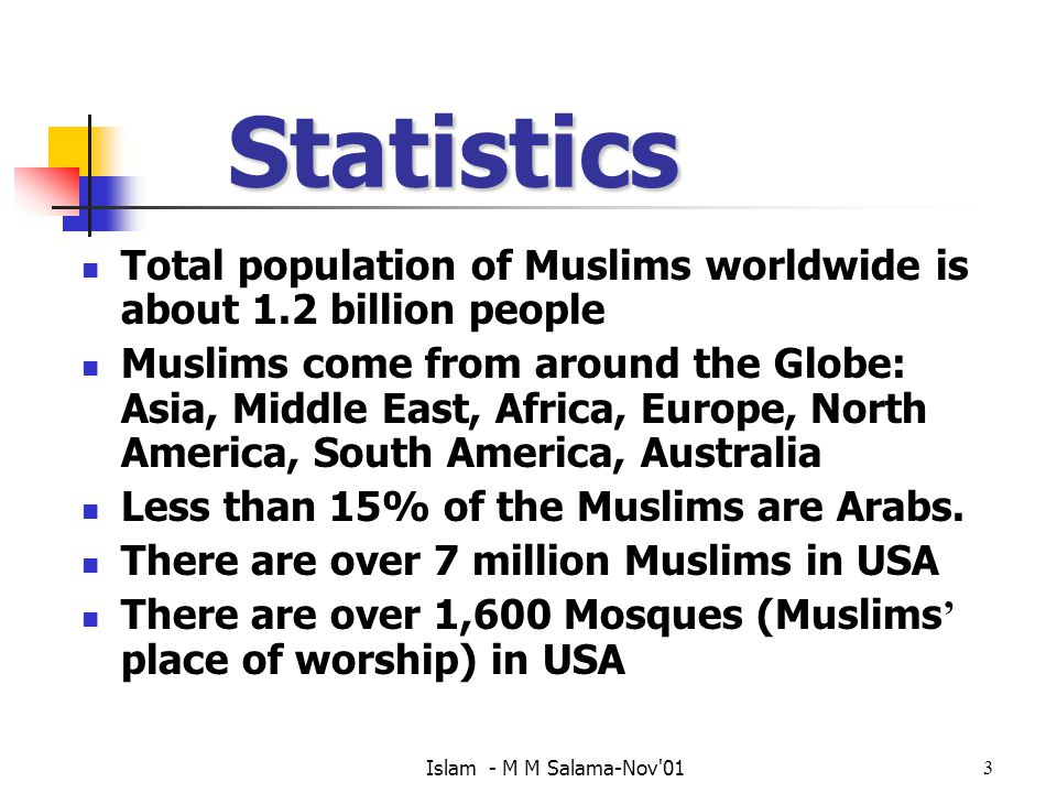 Statistics Total population of Muslims worldwide is about 1.2 billion people.