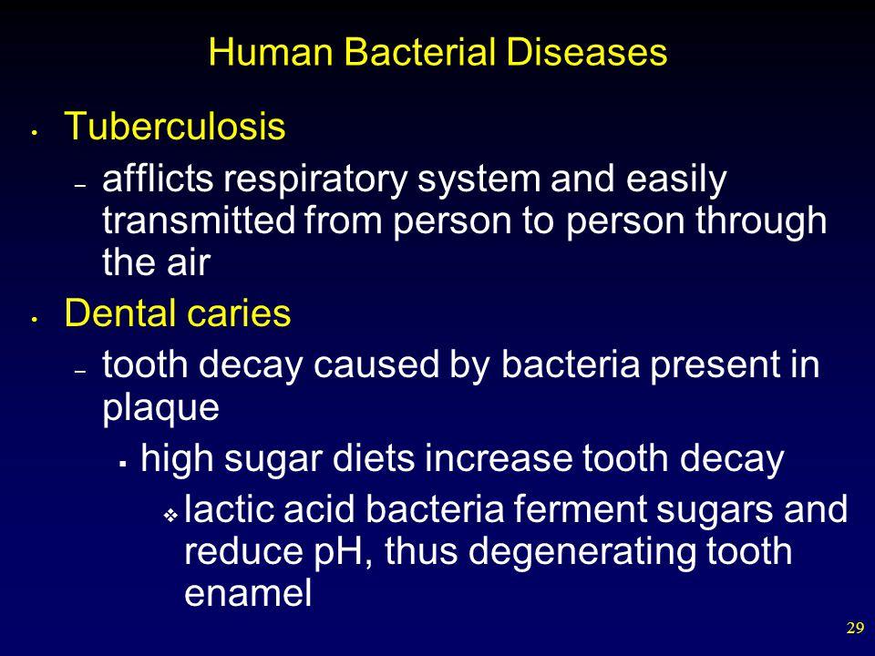 Human Bacterial Diseases