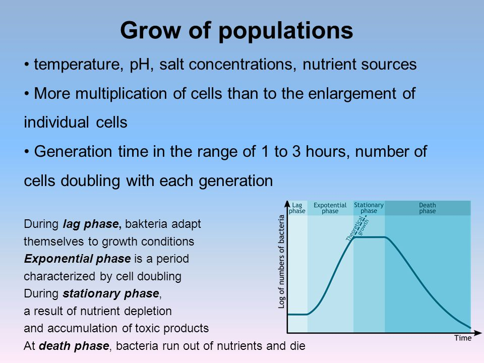 Grow of populations temperature, pH, salt concentrations, nutrient sources. More multiplication of cells than to the enlargement of individual cells.