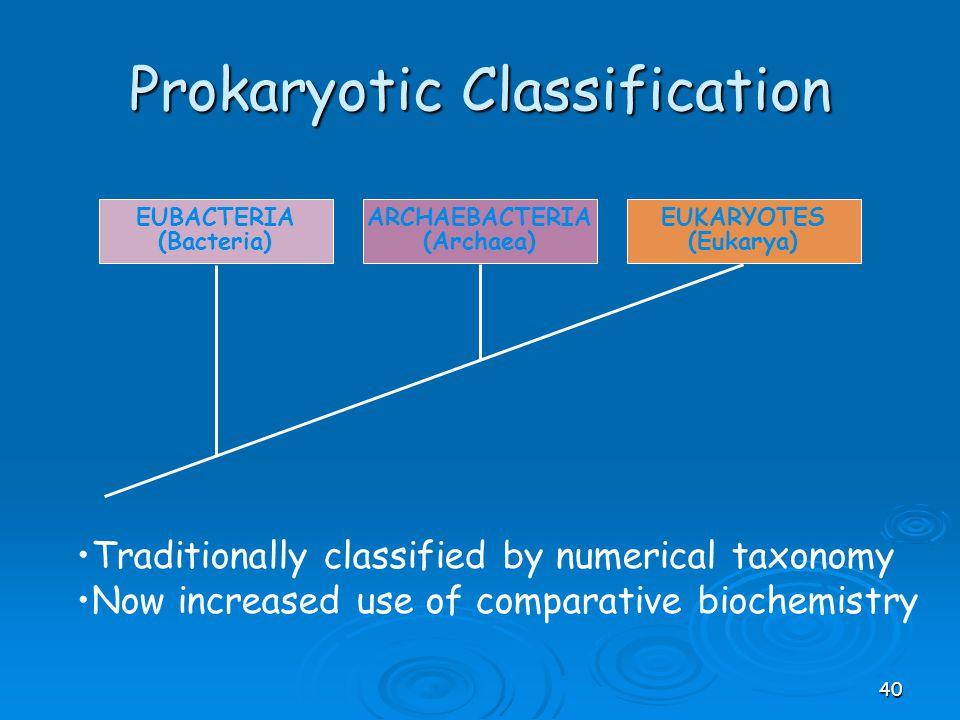 Prokaryotic Classification