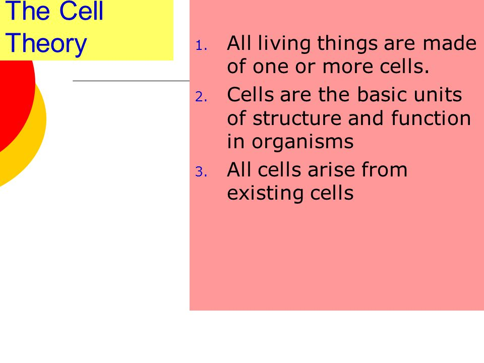 The Cell Theory All living things are made of one or more cells.